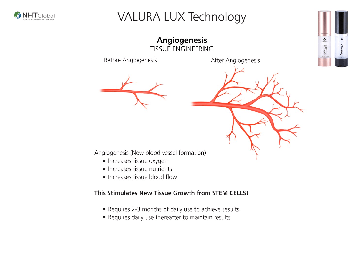 Valura Lux Technology